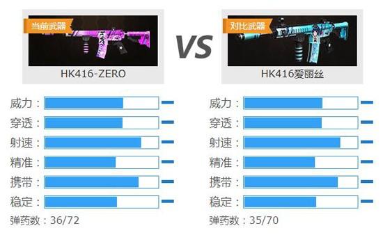 《4399生死狙击》HK416-ZERO 萌系定制版